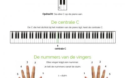 Piano-Life-lesboek-1-paginavoorbeeld-1